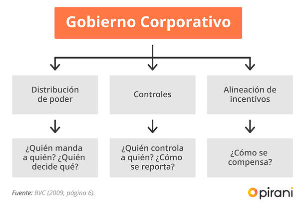 1_PP_ABC_gobierno_corporativo_gestion_riesgo