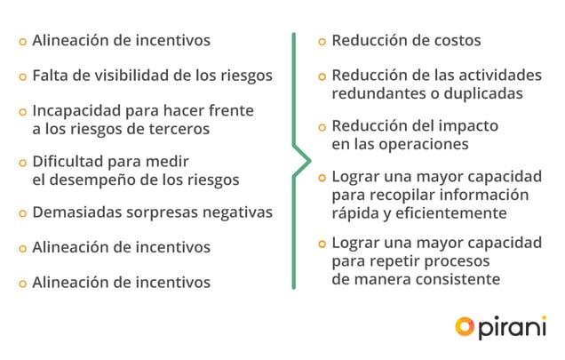 2_PP_ABC_gobierno_corporativo_gestion_riesgo