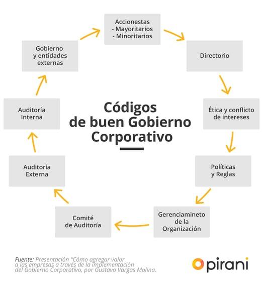 4_PP_ABC_gobierno_corporativo_gestion_riesgo