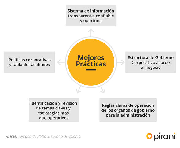 6_PP_ABC_gobierno_corporativo_gestion_riesgo