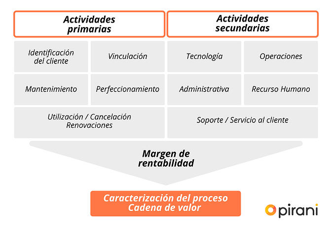 3_PP_herramientas_de_control_laft