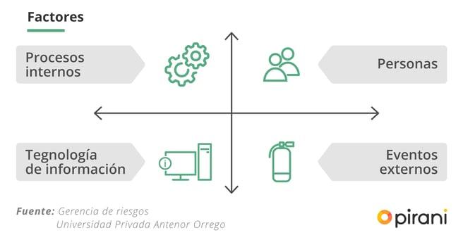 1_PP_manual_para_el_sistema_de_gestion_del_riesgo_operacional