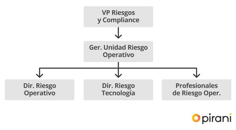 4_PP_manual_para_el_sistema_de_gestion_del_riesgo_operacional
