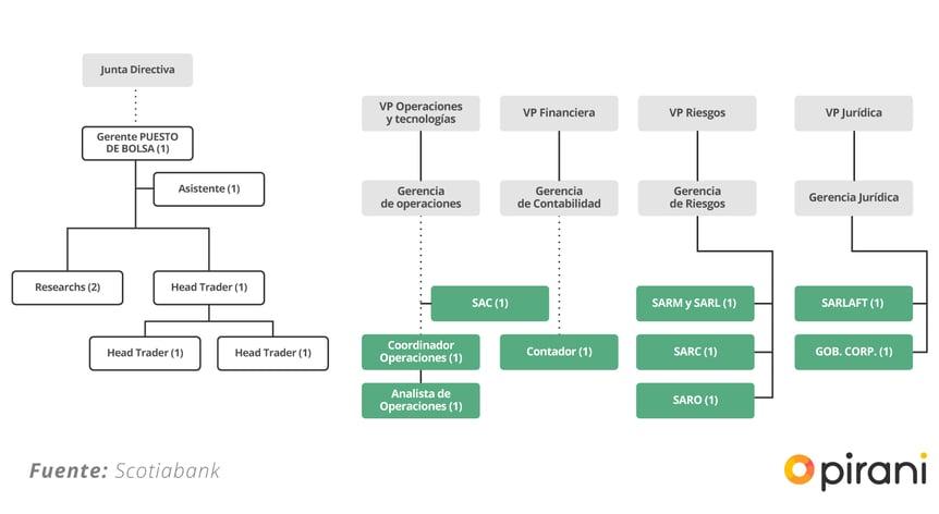 6_PP_manual_para_el_sistema_de_gestion_del_riesgo_operacional