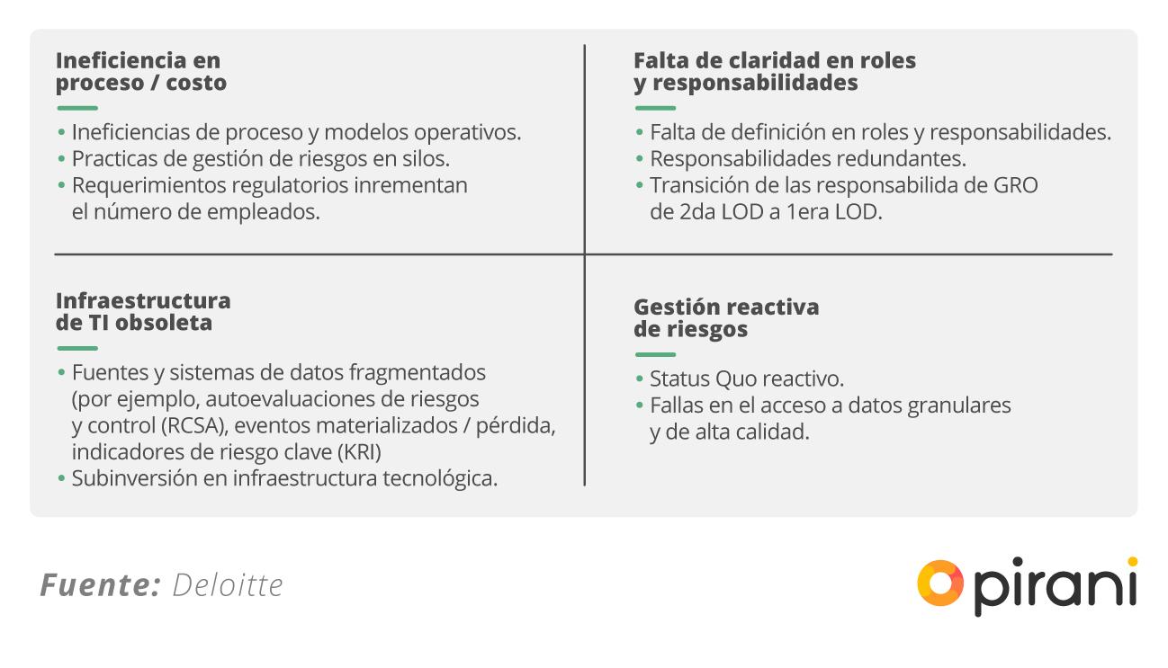 7_PP_manual_para_el_sistema_de_gestion_del_riesgo_operacional