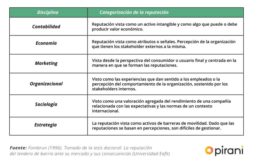 3_PP_importancia_gestionar_reputacion_empresa