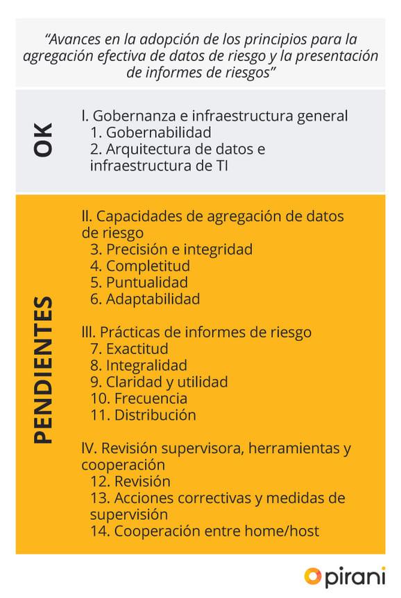 4_PP_basilea_para_la_supervision_bancaria