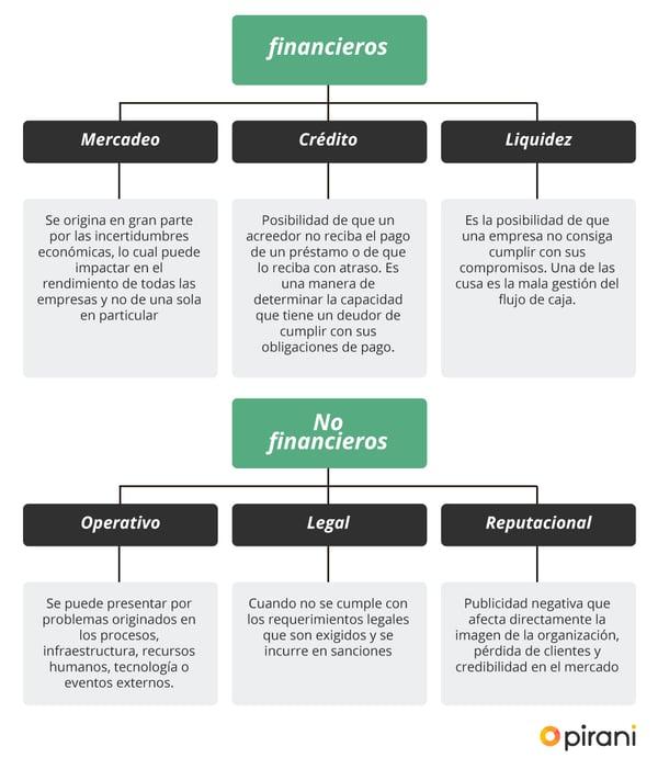 1_PP_procesos_identificar_riesgos