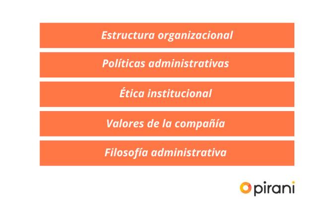 2_PP_graficas_COSO_gestionar_riesgo
