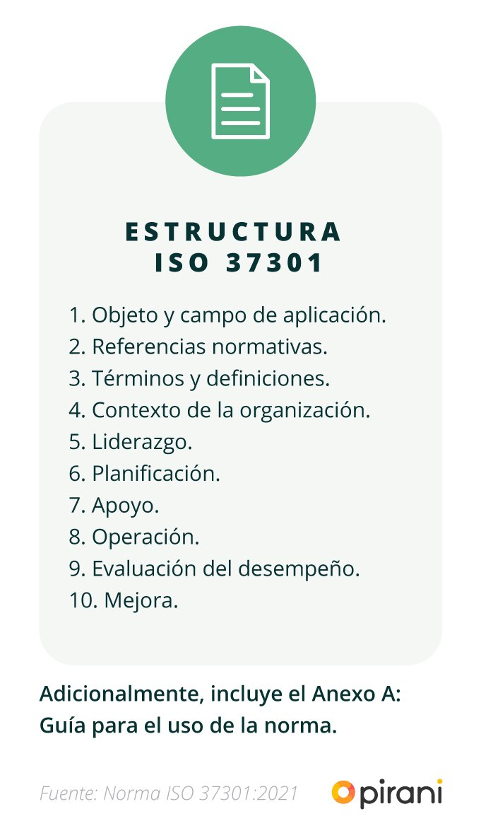 estructura_iso_37301