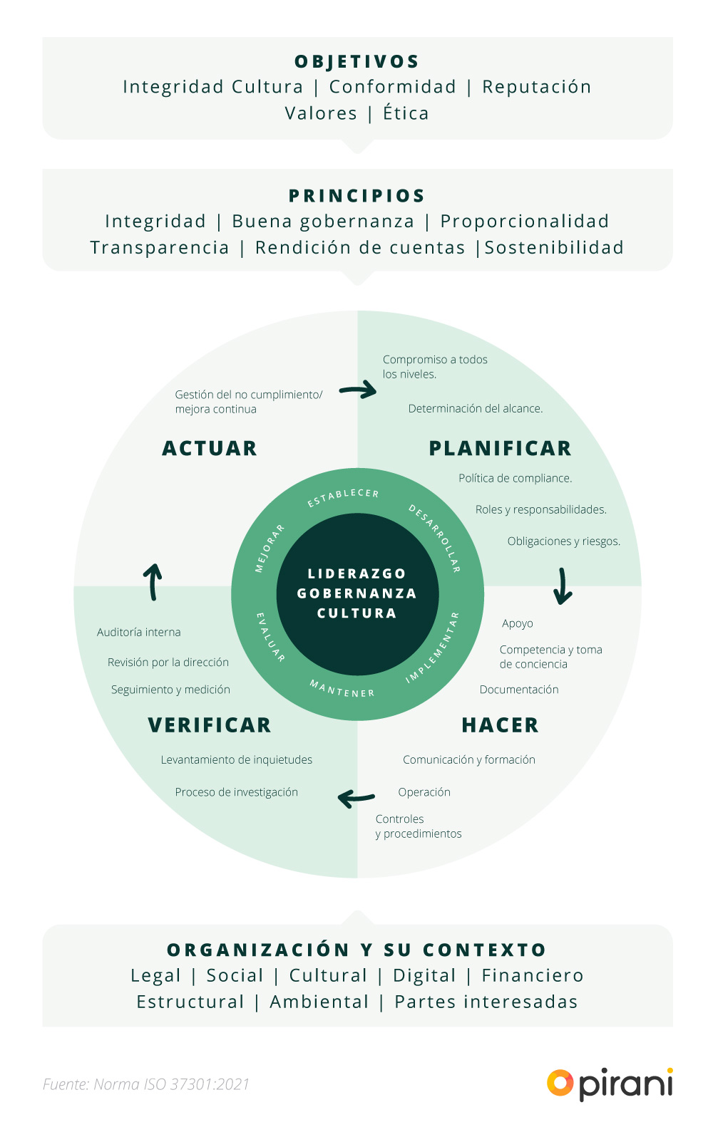 sistema_gestion_compliance