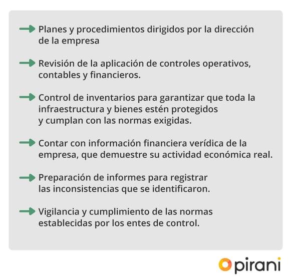 Elobjetivo principal de laauditoría internaconsiste en darle cumplimiento a las funciones, actividades, responsabilidades y procesos establecidos dentro de las políticas de la empresa.