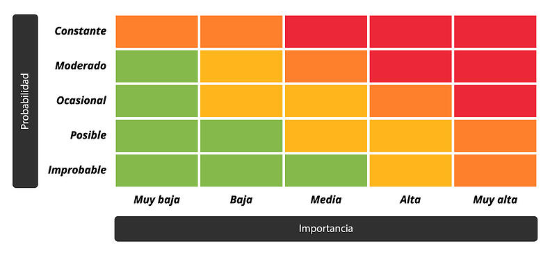 06_PP_guia-del-sistema-de-gestion-iso-31000