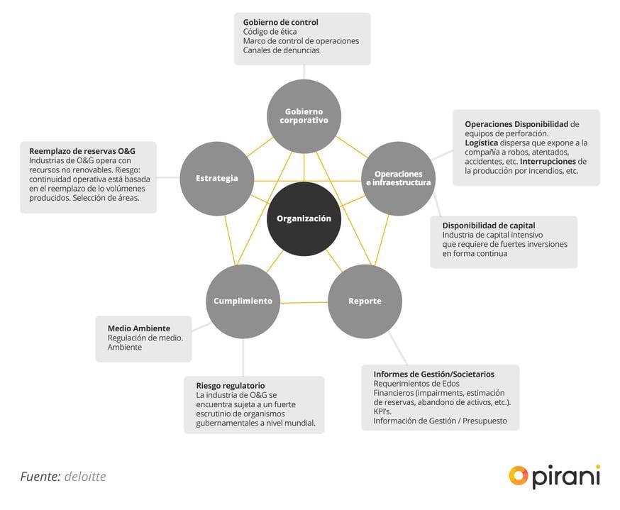 procesos_evaluacion_de_riesgos