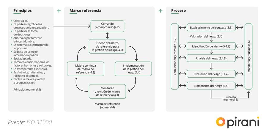 6_PP_guia_evaluacion_riesgo